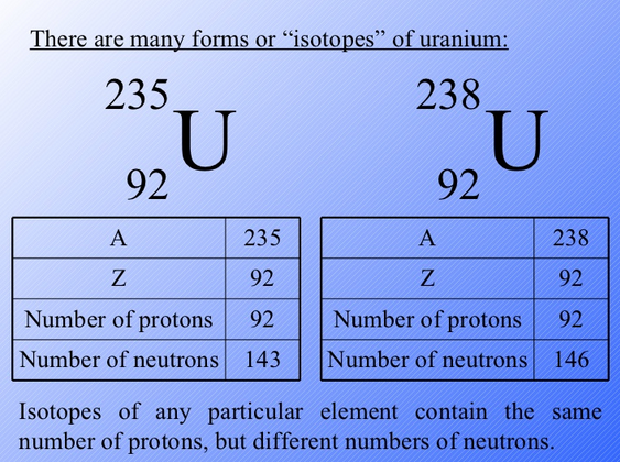 uranium good text
